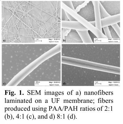 Fig. 1. SEM images of a) nanofibers laminated on a UF membrane; fibers produced using PAA/PAH ratios of 2:1 (b), 4:1 (c), and d) 8:1 (d).